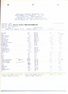 Анализ крови в Израиле. 3