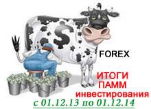 Инвестирование в ПАИИ. С 01.12.2013 ПО 01.12.2014