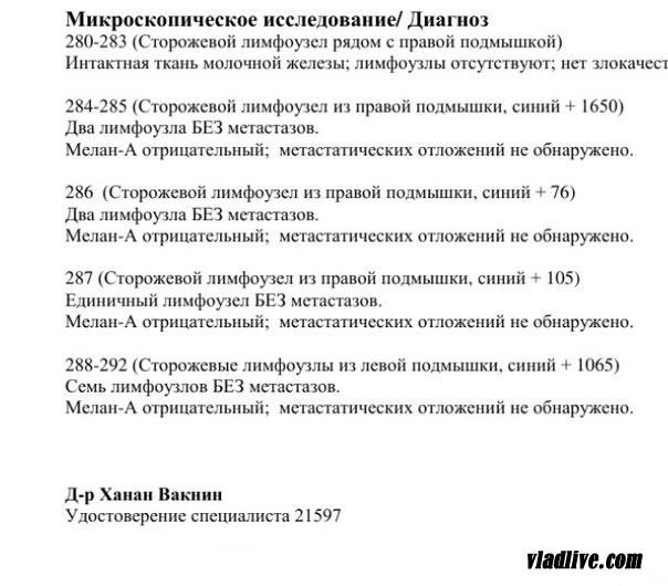 Меланома. Результаты гистологического исследования