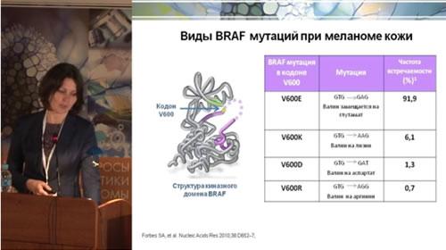 Зелбораф, Тафинлар и метастазы в головной мозг