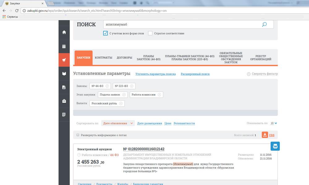 Закупки лекарств в РФ. Ипилимумаб