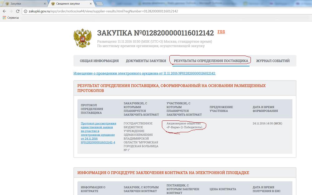 Закупка ипилимумаба в РФ.