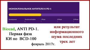 Biocad, ANTI PD-1. Вторая фаза КИ по  BCD-100