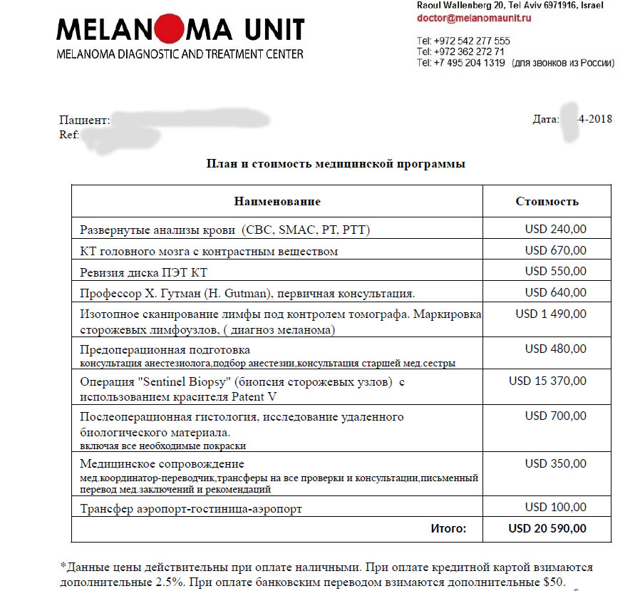 Лечение в Израиле. Меланома. Биопсия сторожевых лимфоузлов