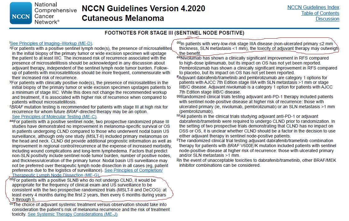 Меланома стадия IIIA. Рекомендации NCCN