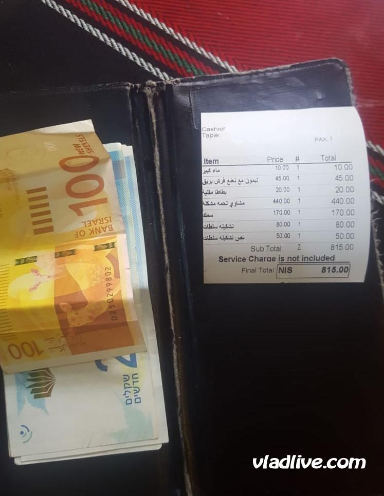 Стоимость еды в Вифлееме