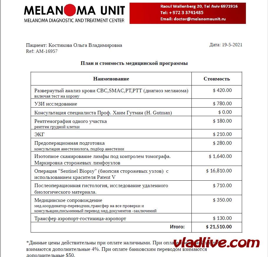 Лечение меланомы в Израиле. Цены 2021
