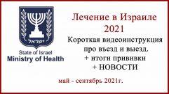 Лечение в Израиле 2021 Как попасть в Израиль на лечение