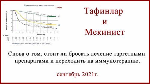 Лечение меланомы Тафинлар и Мекинист