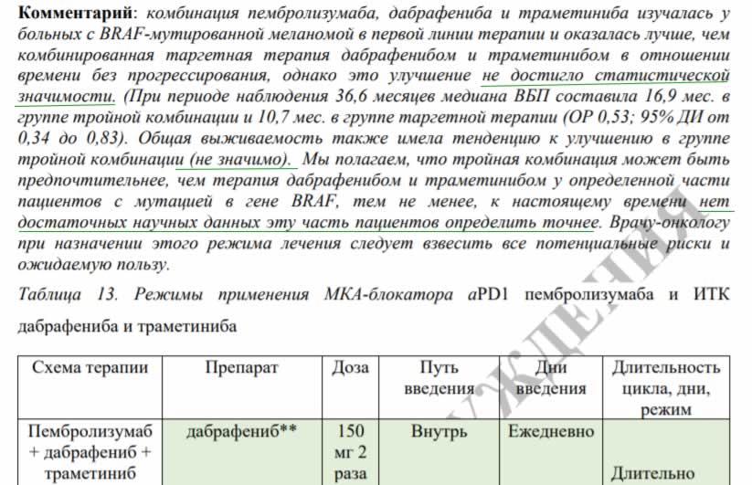 Пембролизумаб Дабрафениб Траметиниб КР РФ