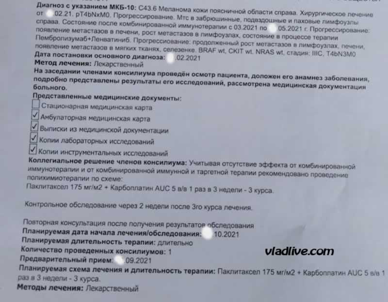 Ленватиниб в лечении меланомы